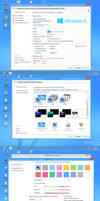Windows8 RTM Sysprops and personalization