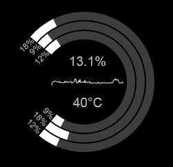 Circular CPU 6C 0.1 by LennonK
