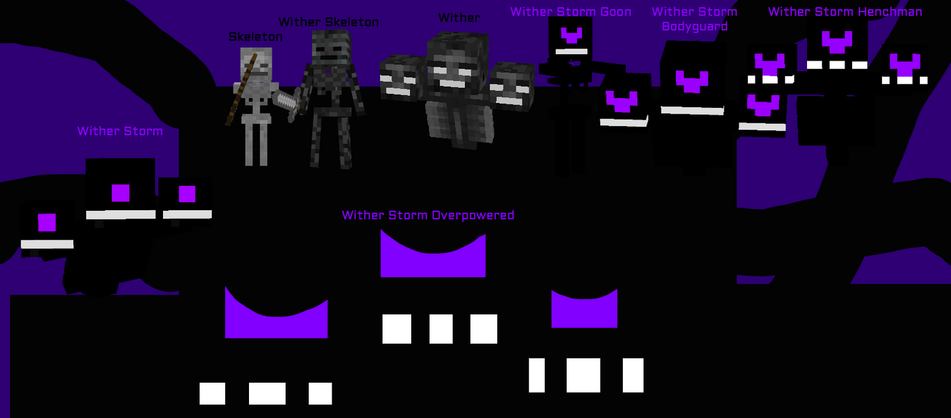 how to kill the wither
