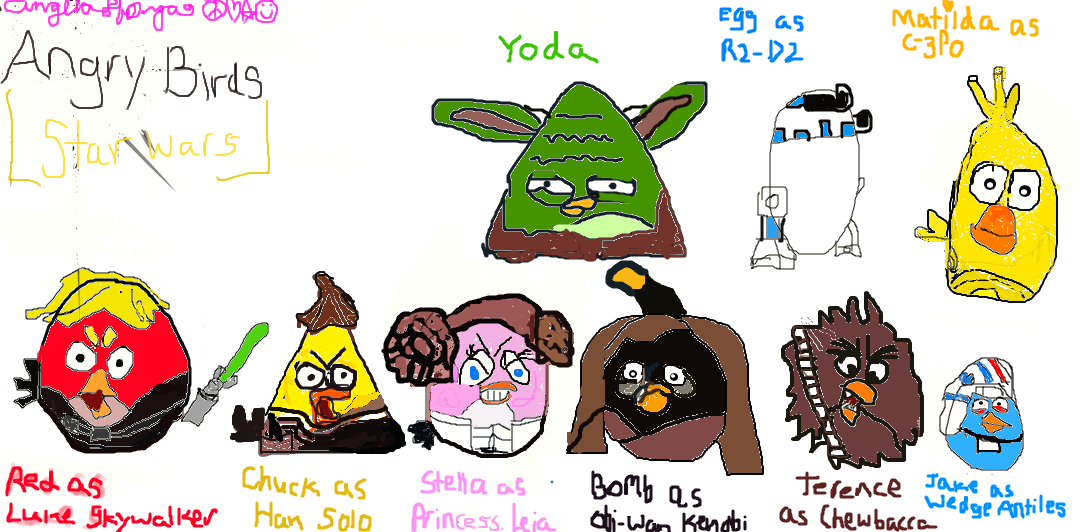 My Angry Birds Star Wars Digital Drawing By