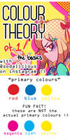 Colour Theory - Basics by SodaPOPPO