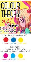 Colour Theory - Basics