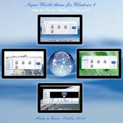 Aqua World os x style Theme for Windows 8 rtm by ZEUSosX