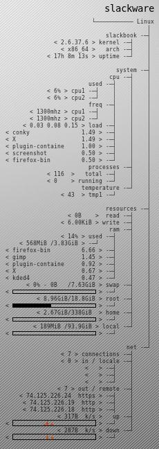 slacker conky config by 0x6c756b65