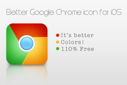Better Chrome Icon for iOS by Fi2-Shift