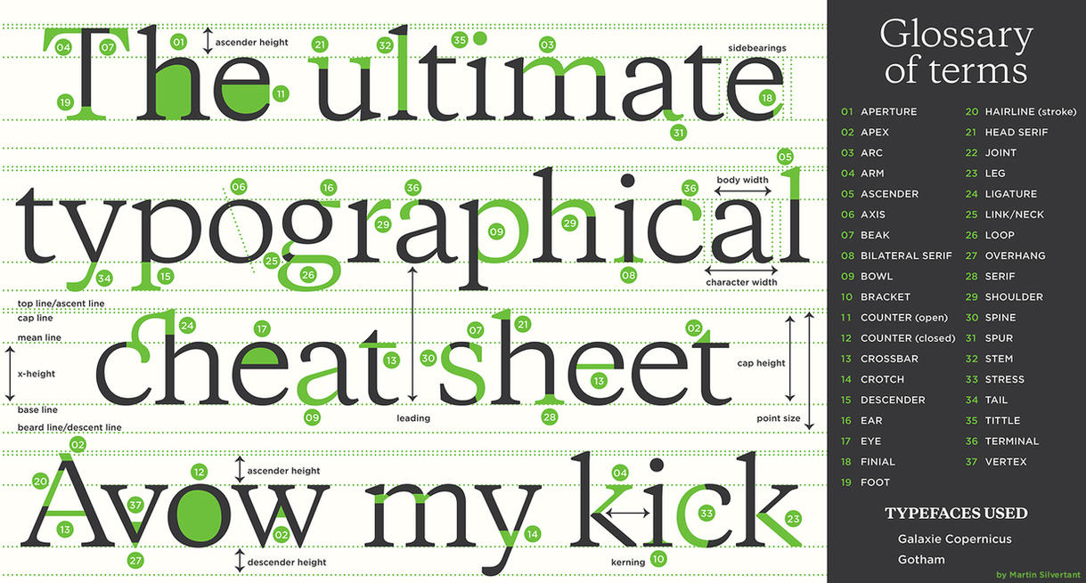 Typography Series - 01 - Anatomy of typography by MartinSilvertant