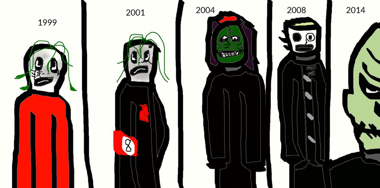Corey Taylor (Mask Evolution) by MrNate2015 on DeviantArt