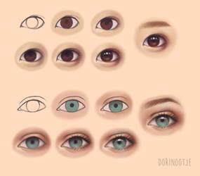 Asian vs Caucasian Eye Steps