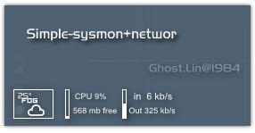AVE-Simple-sysmon+networ by GhostLin