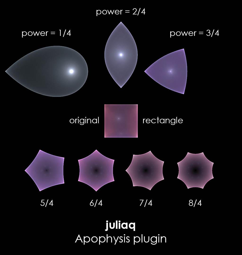 juliaq Apophysis plugins by Zueuk