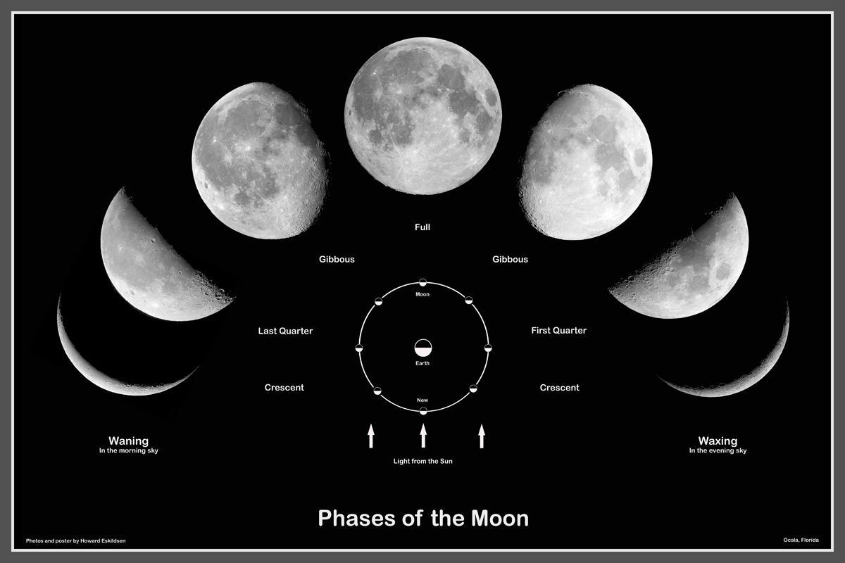 Fases De La Luna Calendario 2016 | newhairstylesformen2014.com