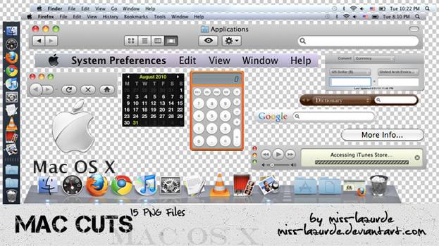 MacBook Cuts