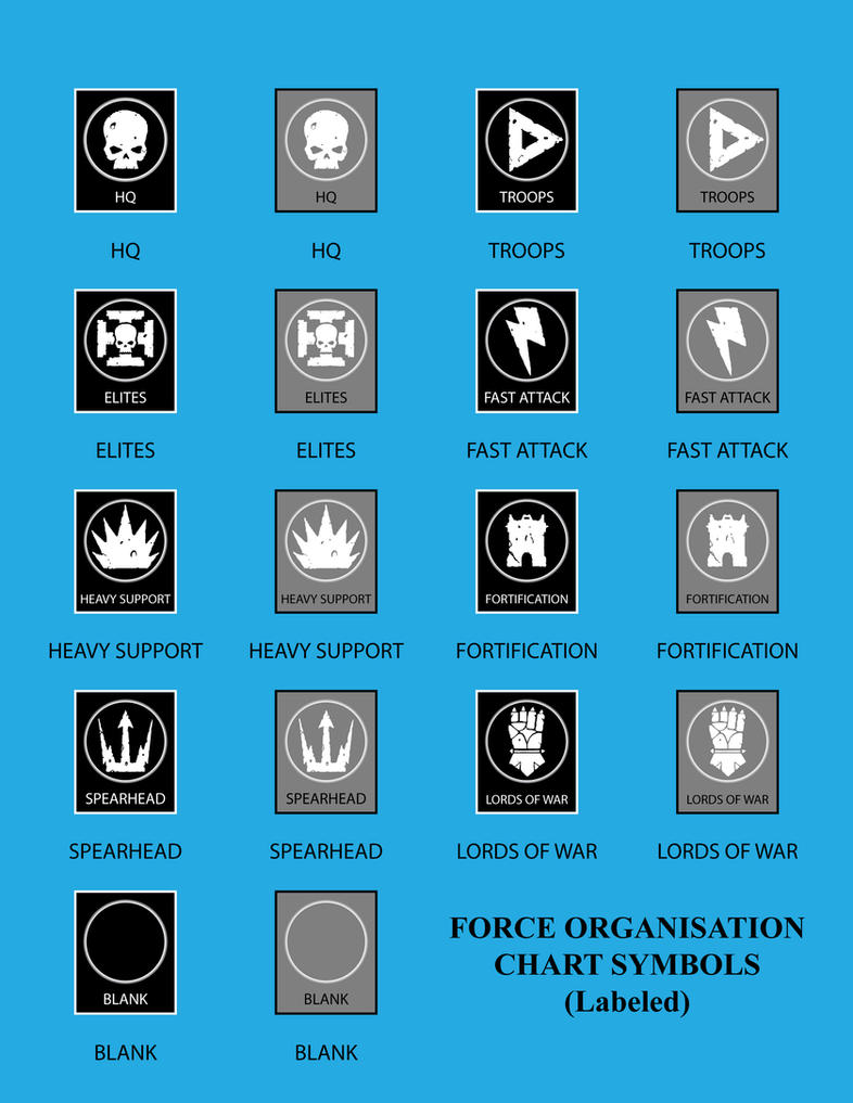 vector force organisation chart symbolslabeled by j3fwt