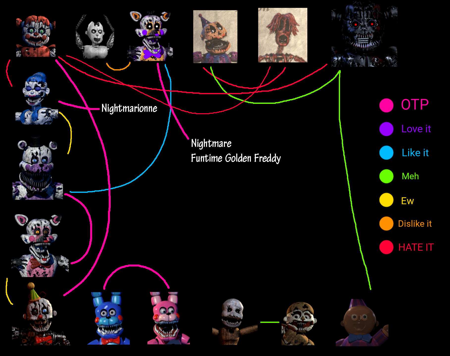 Baby S Nightmare Circus Shipping Meme By Stellaex On Deviantart His night is unlocked after beating night 5 and by clicking on his picture in the old book. baby s nightmare circus shipping meme