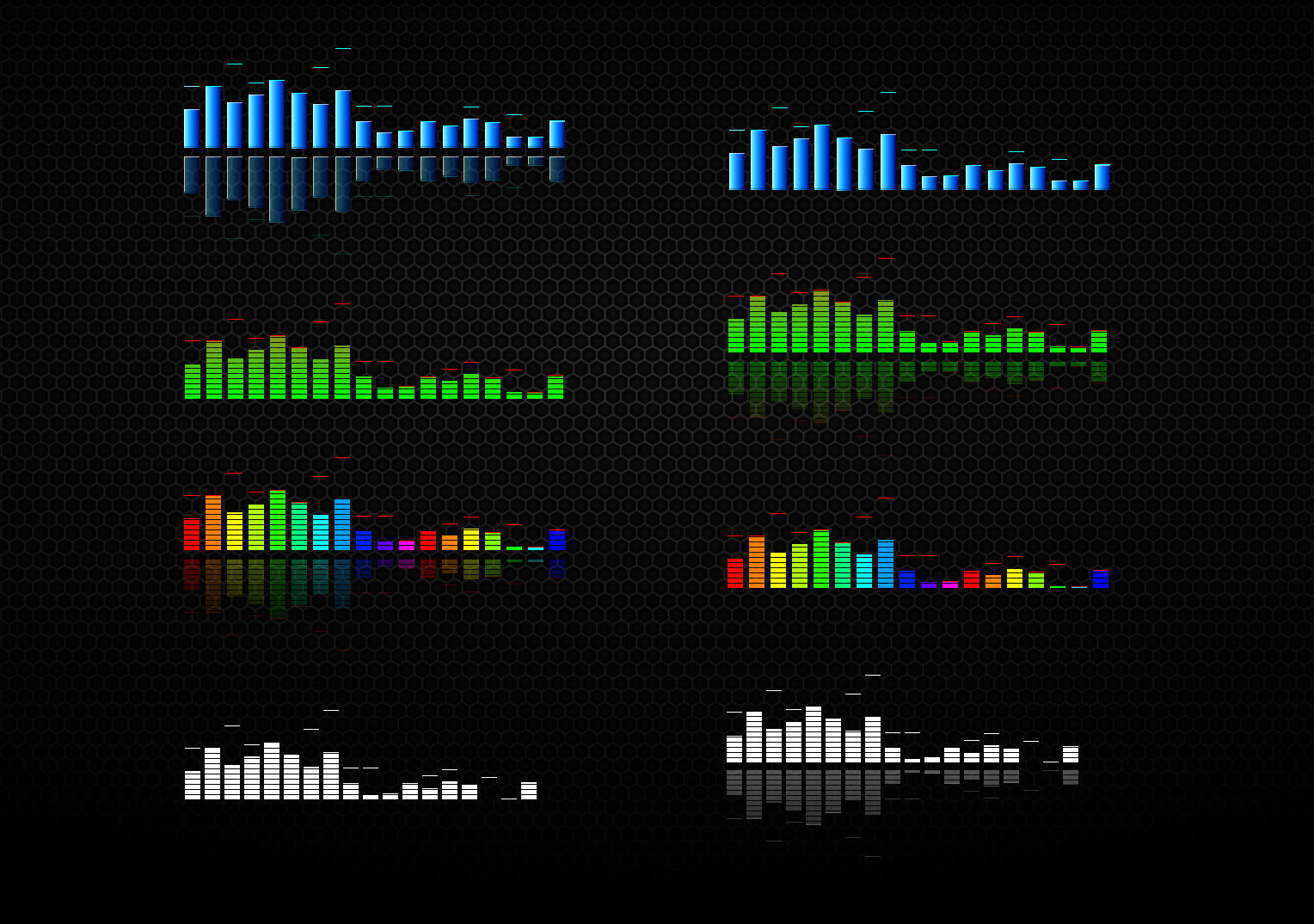 Close Up Shot (Pixel Screen) Of Multi-colored Audio Equalizer ...