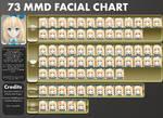 MMD Facial/Expressions Chart V2