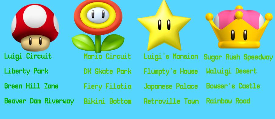 Mario Kart 9 Nitro Tracks Prediction By Xxdevonchromexx On Deviantart