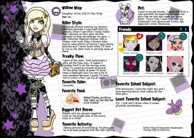 Monster High OC: Willow Wisp