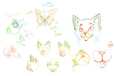 Cat Help (Ears and Muzzle) by rascal4488