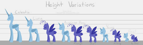 Flitter Height Variations [OLD]