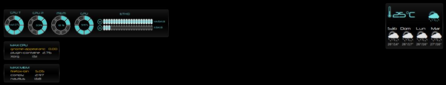 Electroluminiscent Conky by Ubuntico