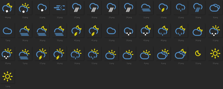 Weather Icons - XWidget by tchiro
