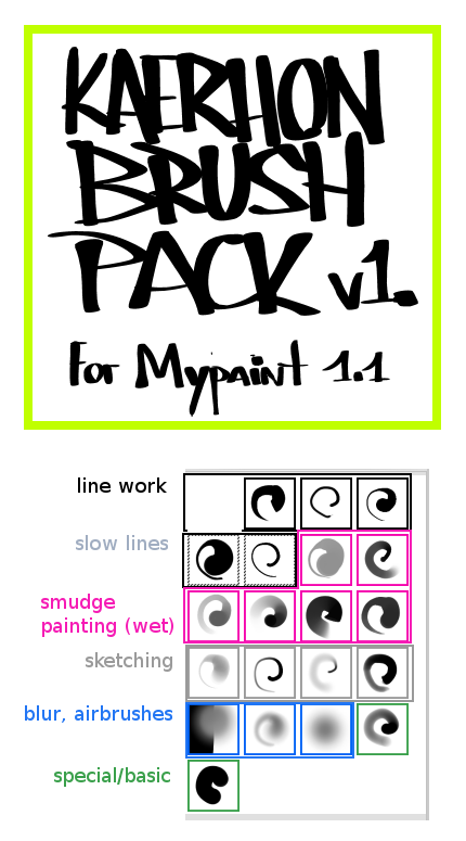 Kaerhon Brush Pack v1 for Mypaint 1.1 by kaerhon