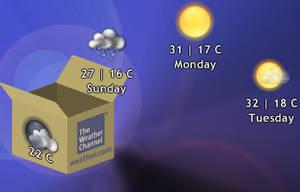 The Box O' Weather