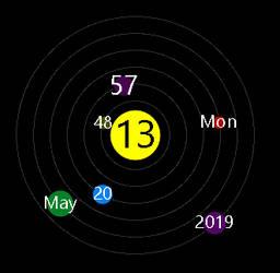 Dragun Orbit Clock 1 by WhytteDragun