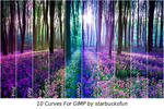 Curves For GIMP