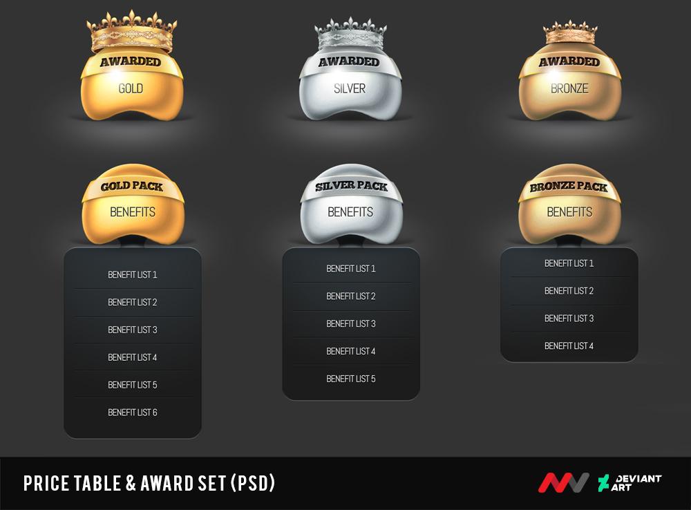 Price Table and Award Set PSD