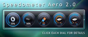 Speedometer Aero