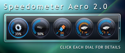 Speedometer Aero by Fury-Three
