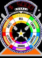 Star Wheel #4 $5,000 by mrentertainment