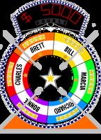 Star Wheel #4 $5,000 2 by mrentertainment