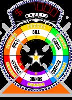 Star Wheel #4 $7,000 by mrentertainment