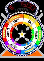 Star Wheel #4 $7,500 by mrentertainment