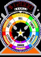 Star Wheel #4 $12,000 by mrentertainment