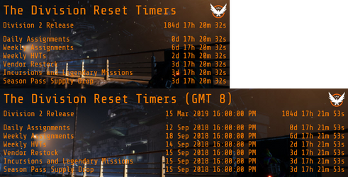 The Division Reset Timers 1.4
