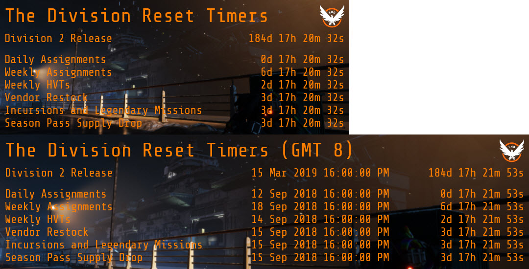 The Division Reset Timers 1 4 by ZipD on DeviantArt