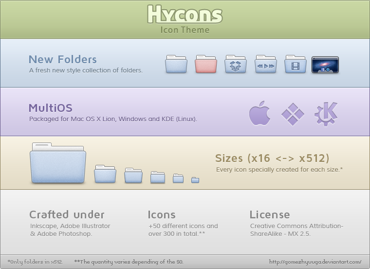 Hycons snap 14.07.11 by gomezhyuuga
