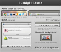 Fushigi Plasma by gomezhyuuga