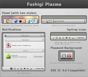 Fushigi Plasma