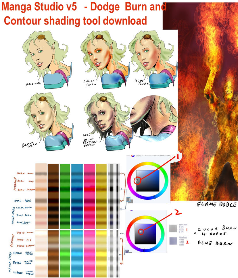 Dodge , Burn and Contour shading brushes for MS5 by 888toto