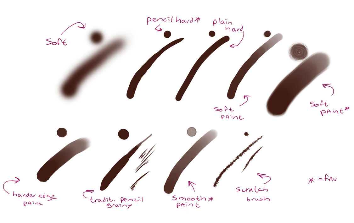 Photoshop cs6 brushes free deviantart