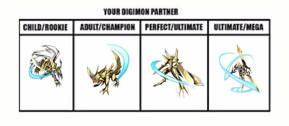 who is your digimon partner