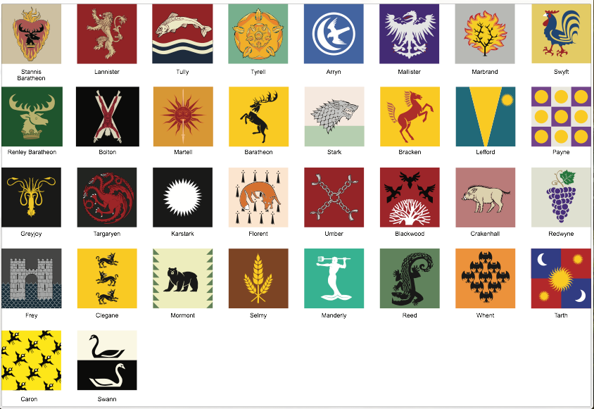 Game Of Thrones House Sigils Eps Vector File By Fuzzysocks102 On