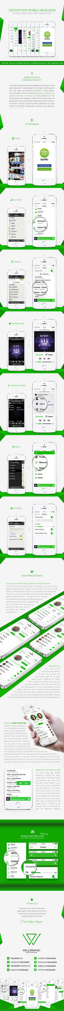 Spotify iOS Mobile Redesign by Wellgraphic by wellgraphic