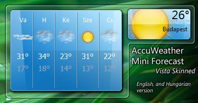 Accu Weather MF Skinned by nyolc8