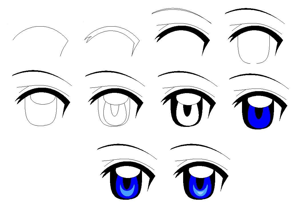 How I Draw Anime Eyes By Anodite On Deviantart